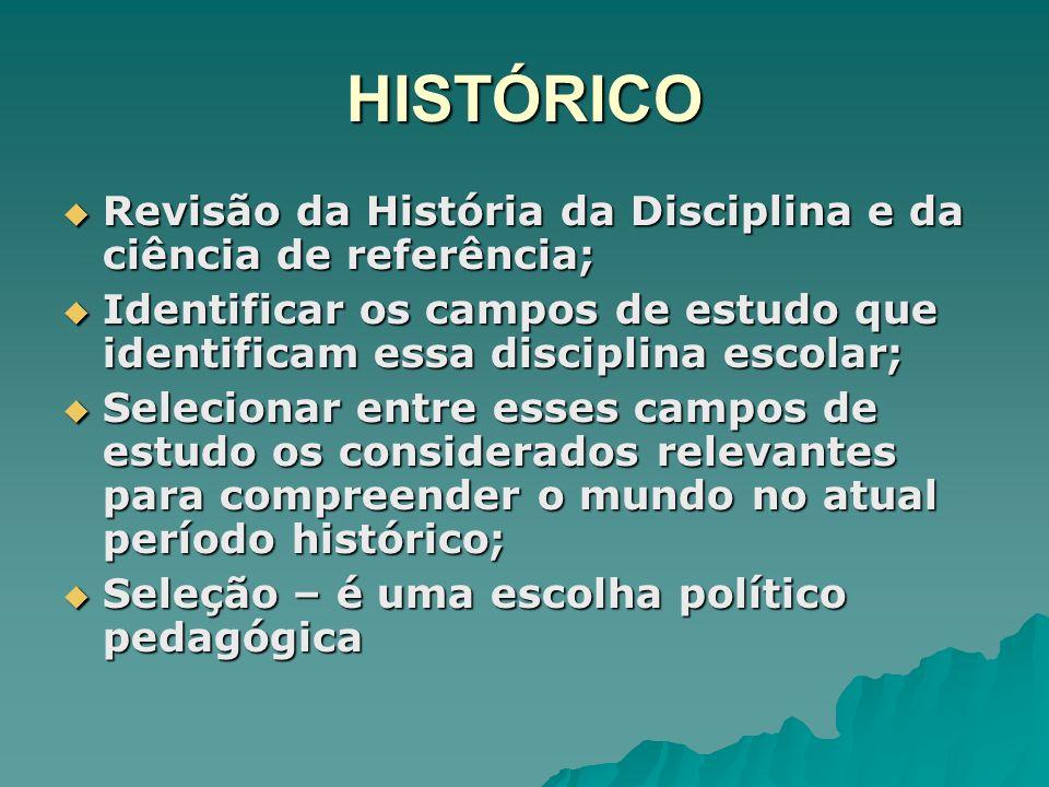 HISTÓRICO Revisão da História da Disciplina e da ciência de referência; Revisão da História da Disciplina e da ciência de referência; Identificar os c