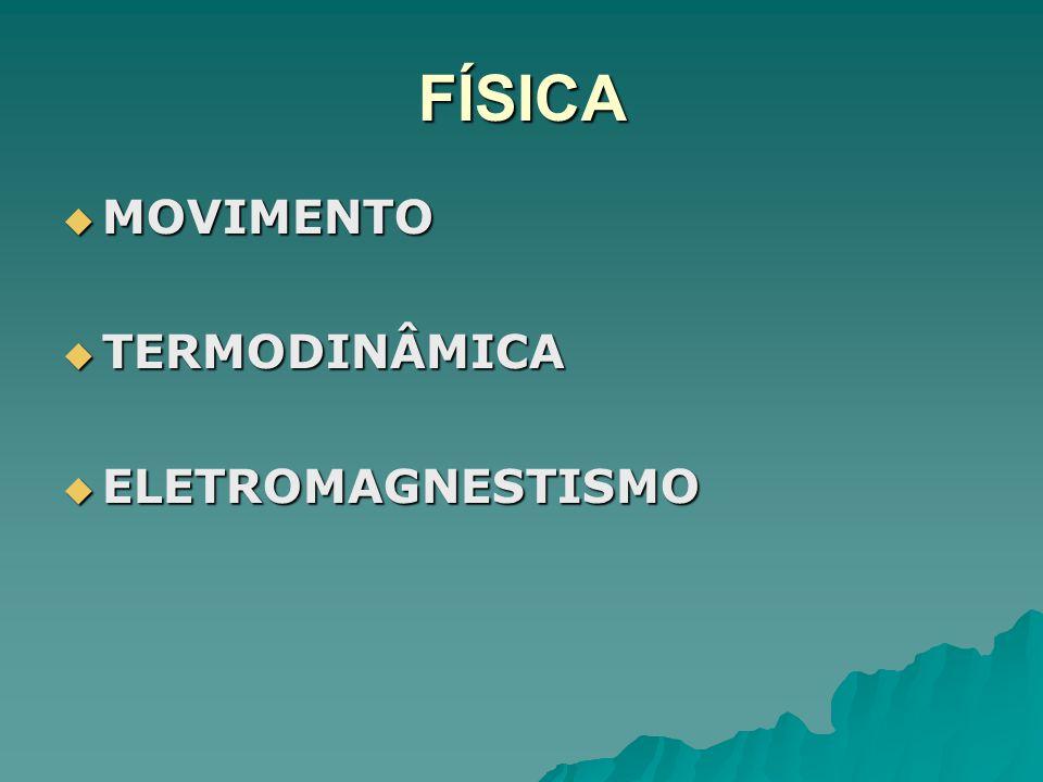 FÍSICA MOVIMENTO MOVIMENTO TERMODINÂMICA TERMODINÂMICA ELETROMAGNESTISMO ELETROMAGNESTISMO