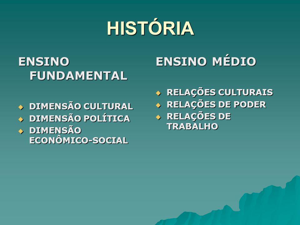 HISTÓRIA ENSINO FUNDAMENTAL DIMENSÃO CULTURAL DIMENSÃO CULTURAL DIMENSÃO POLÍTICA DIMENSÃO POLÍTICA DIMENSÃO ECONÔMICO-SOCIAL DIMENSÃO ECONÔMICO-SOCIA