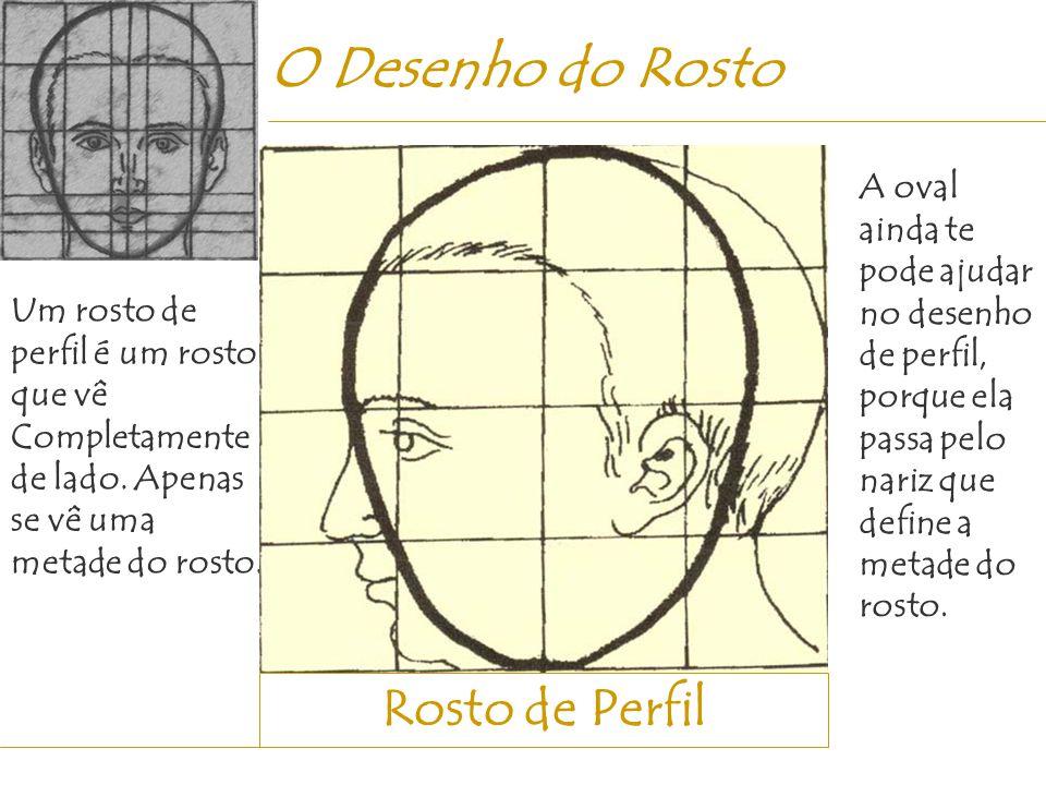 Rosto de Perfil O Desenho do Rosto Um rosto de perfil é um rosto que vê Completamente de lado. Apenas se vê uma metade do rosto. A oval ainda te pode