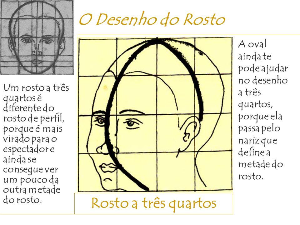 Rosto a três quartos O Desenho do Rosto Um rosto a três quartos é diferente do rosto de perfil, porque é mais virado para o espectador e ainda se cons