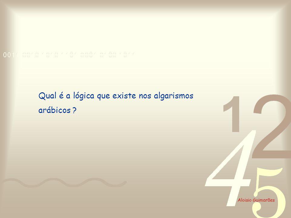 Aloisio Guimarães Qual é a lógica que existe nos algarismos arábicos ?