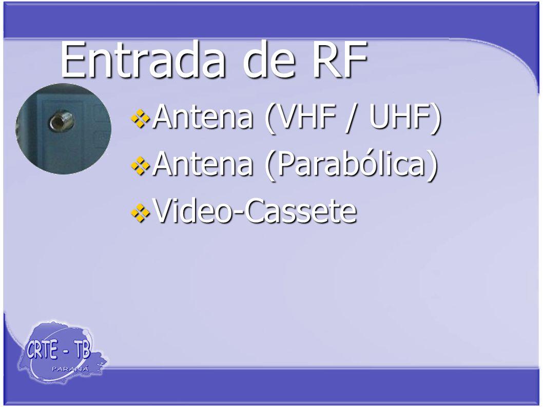 Entrada de RF Antena (VHF / UHF) Antena (VHF / UHF) Antena (Parabólica) Antena (Parabólica) Video-Cassete Video-Cassete