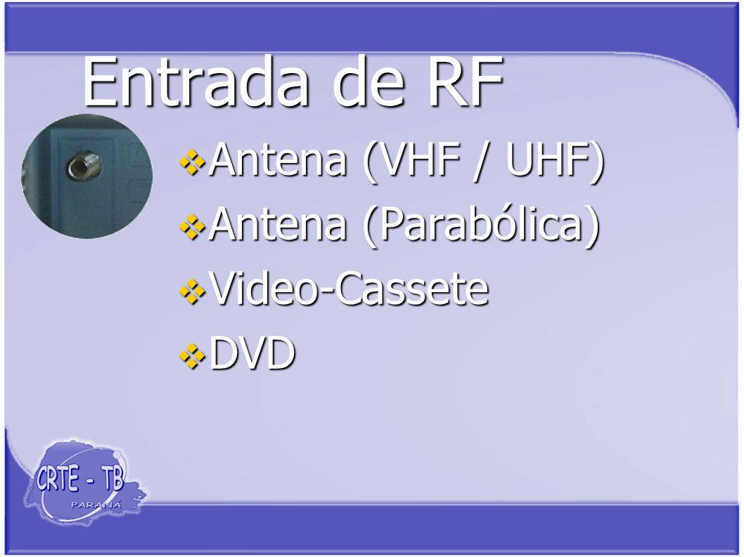 Entrada de RF Antena (VHF / UHF) Antena (VHF / UHF) Antena (Parabólica) Antena (Parabólica) Video-Cassete Video-Cassete DVD DVD