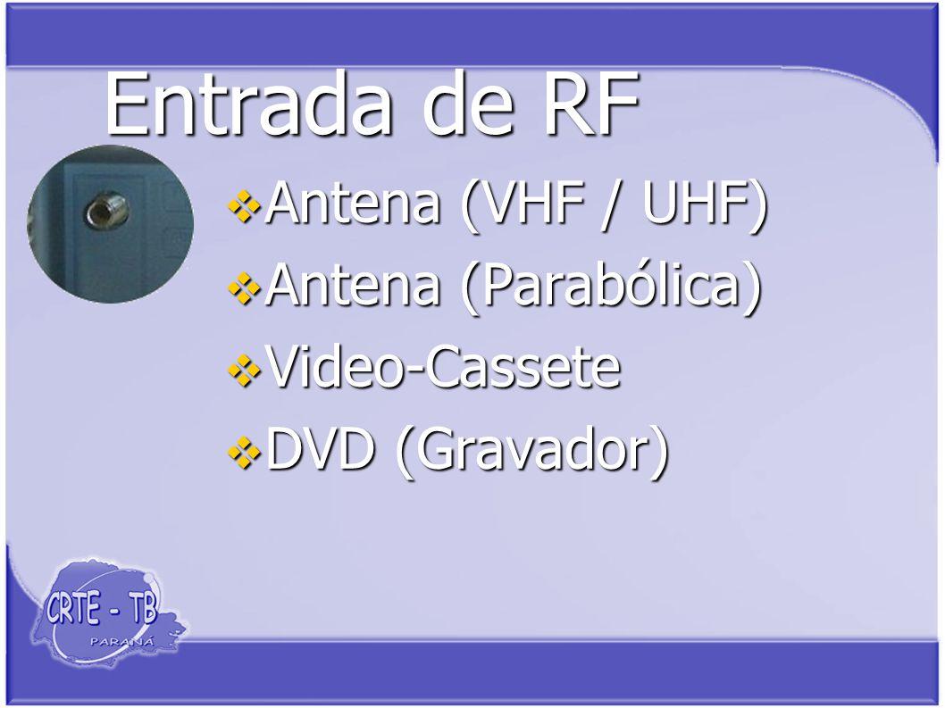 Entrada de RF Antena (VHF / UHF) Antena (VHF / UHF) Antena (Parabólica) Antena (Parabólica) Video-Cassete Video-Cassete DVD (Gravador) DVD (Gravador)