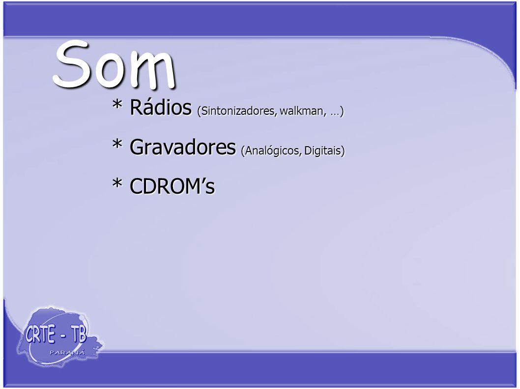 Som * Rádios (Sintonizadores, walkman, …) * Gravadores (Analógicos, Digitais) * CDROMs