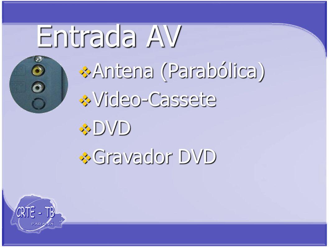 Entrada AV Antena (Parabólica) Antena (Parabólica) Video-Cassete Video-Cassete DVD DVD Gravador DVD Gravador DVD