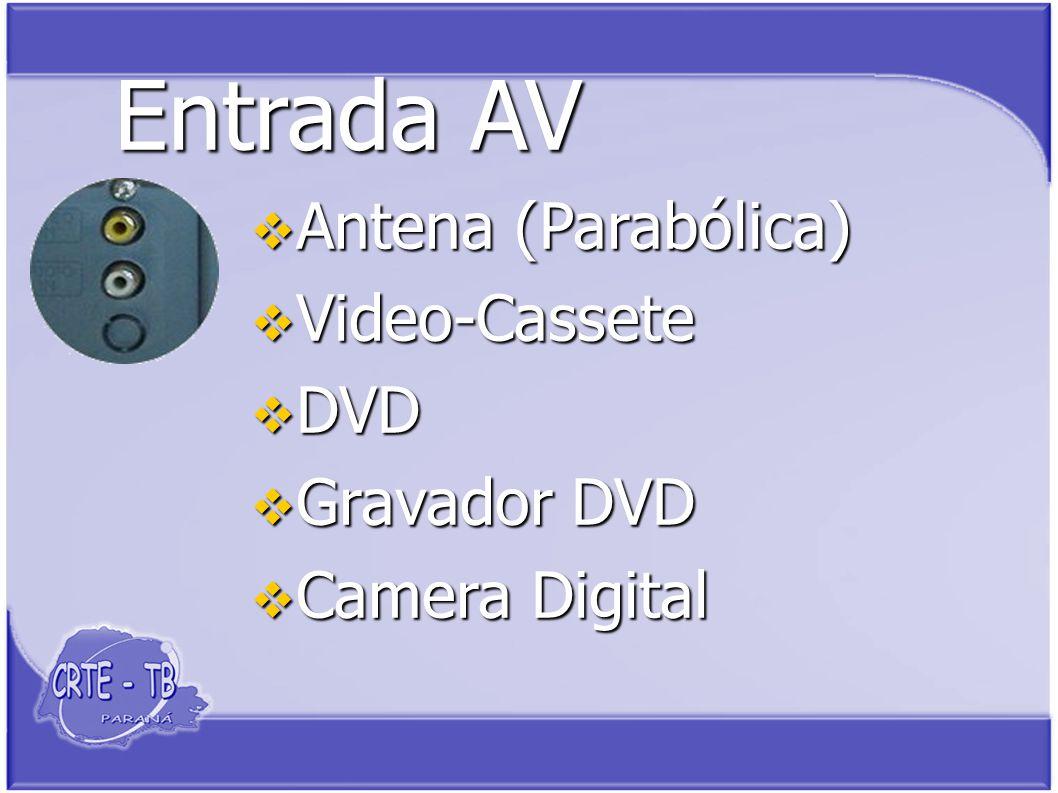 Entrada AV Antena (Parabólica) Antena (Parabólica) Video-Cassete Video-Cassete DVD DVD Gravador DVD Gravador DVD Camera Digital Camera Digital