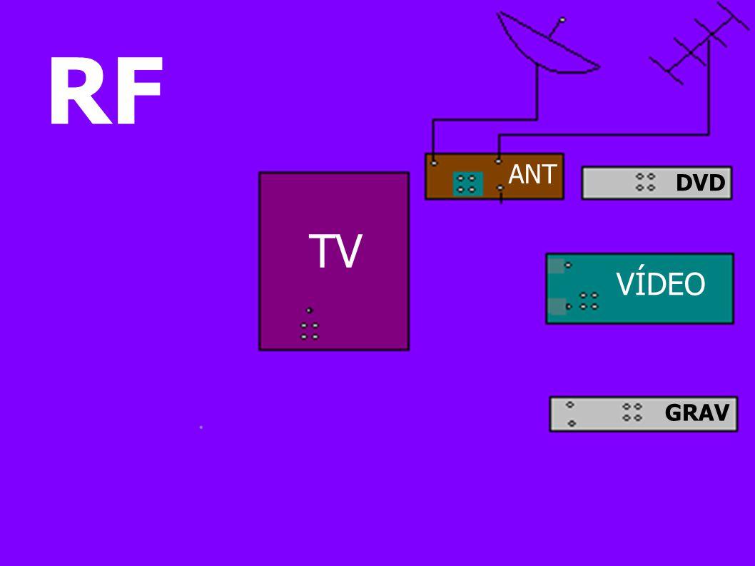VÍDEO DVD GRAV ANT RF
