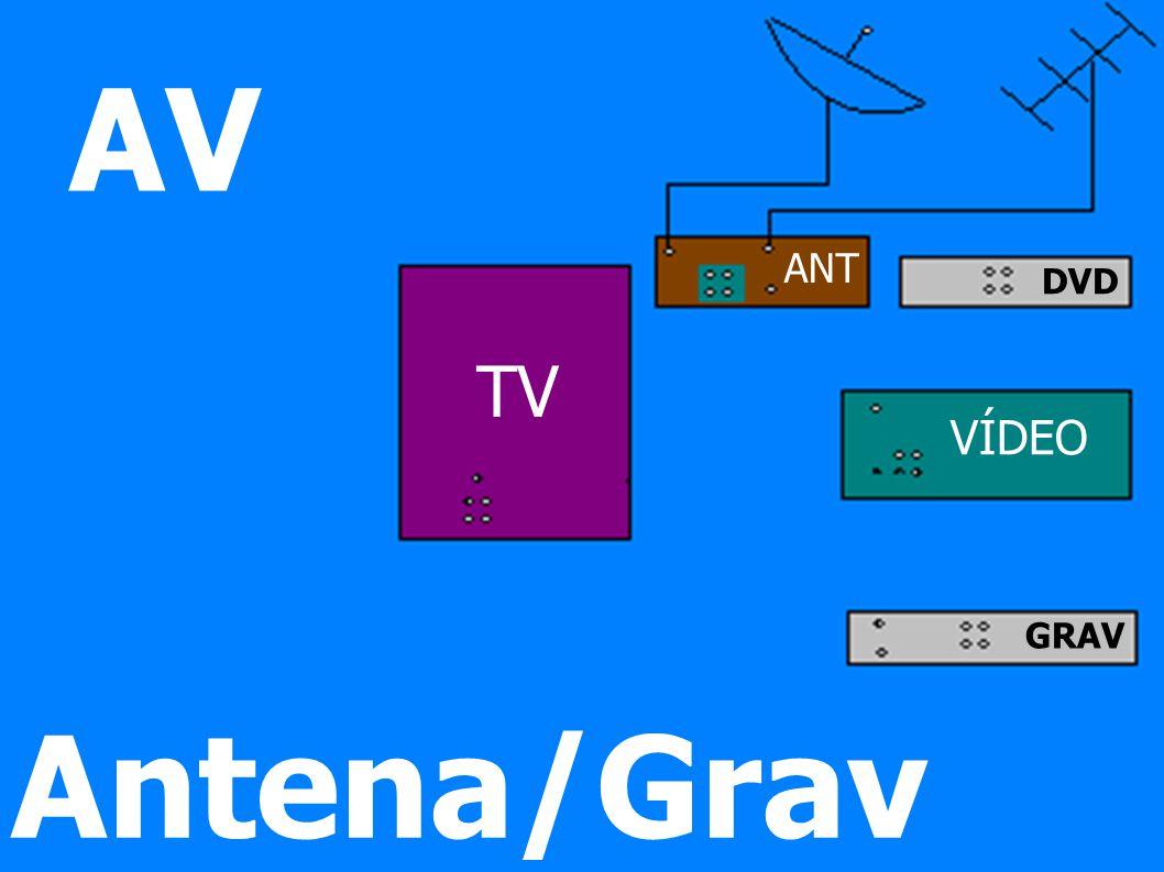 TV VÍDEO DVD GRAV ANT AV Antena/Grav