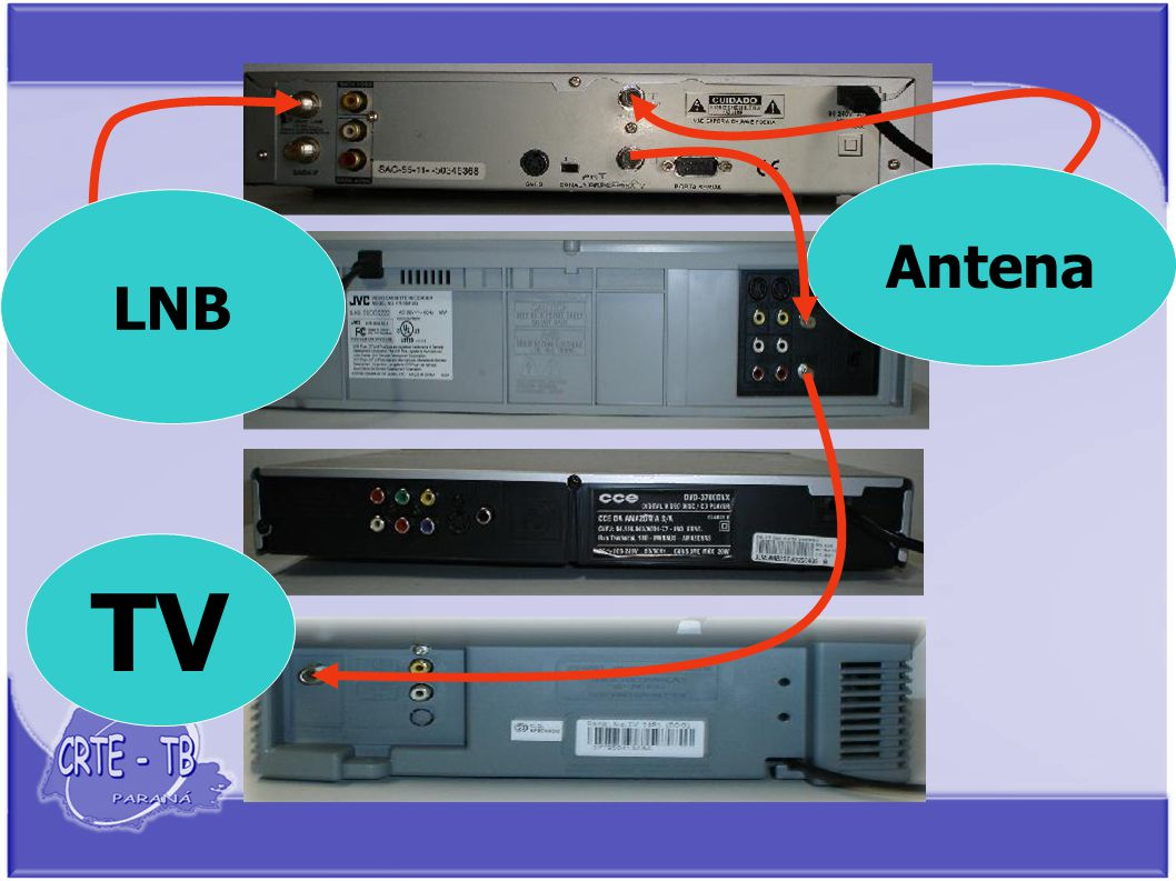 LNB Antena TV