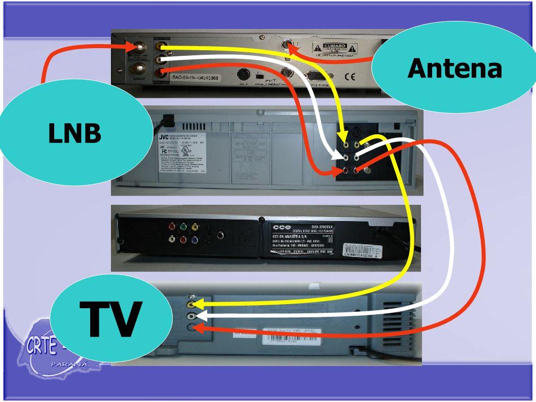 TV LNB Antena