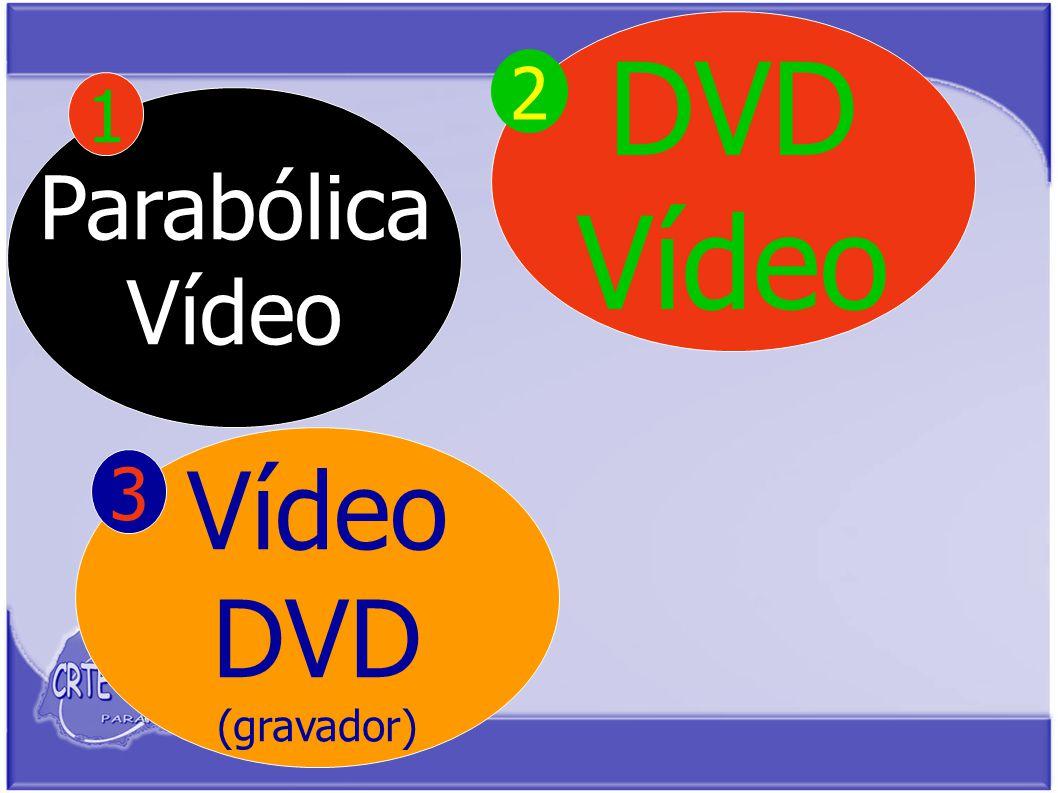 Parabólica Vídeo 1 DVD Vídeo DVD (gravador) 3 2