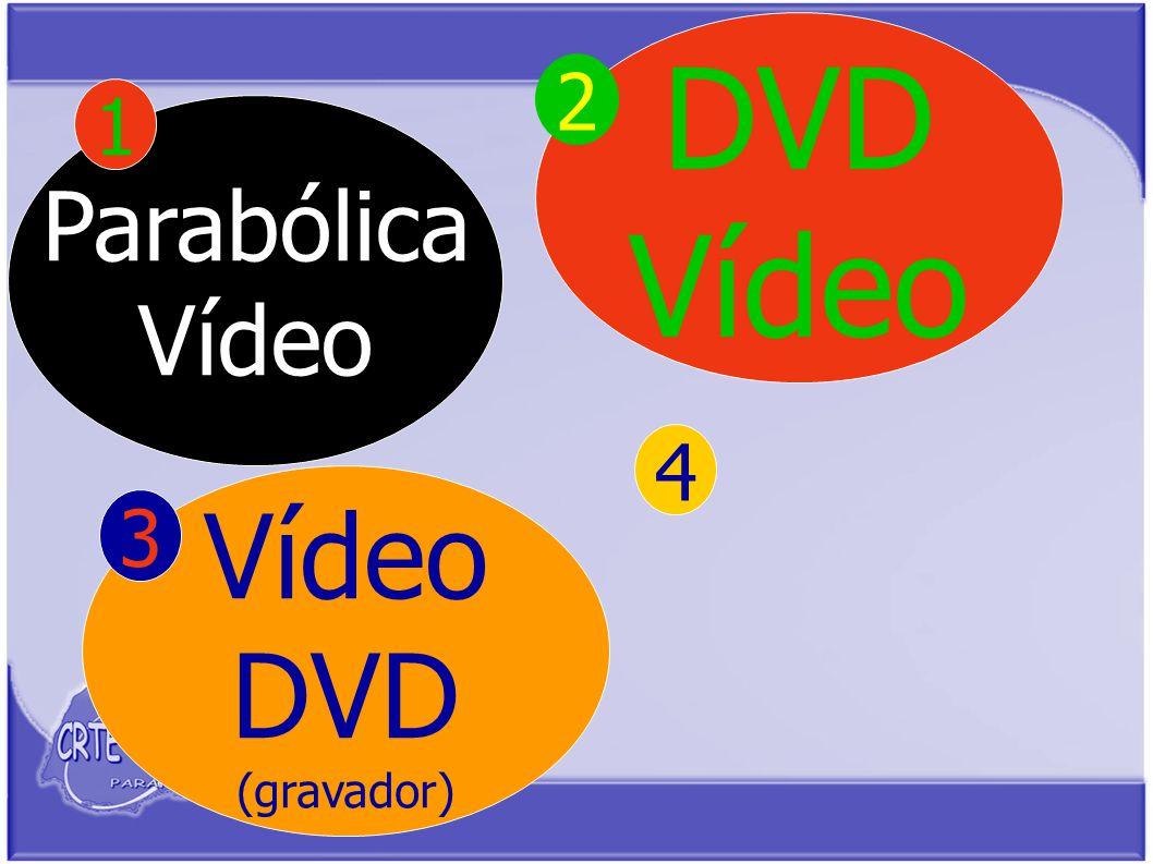 Parabólica Vídeo 1 DVD Vídeo DVD (gravador) 3 4 2