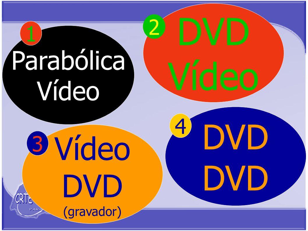 Parabólica Vídeo 1 DVD Vídeo DVD (gravador) DVD 3 4 2