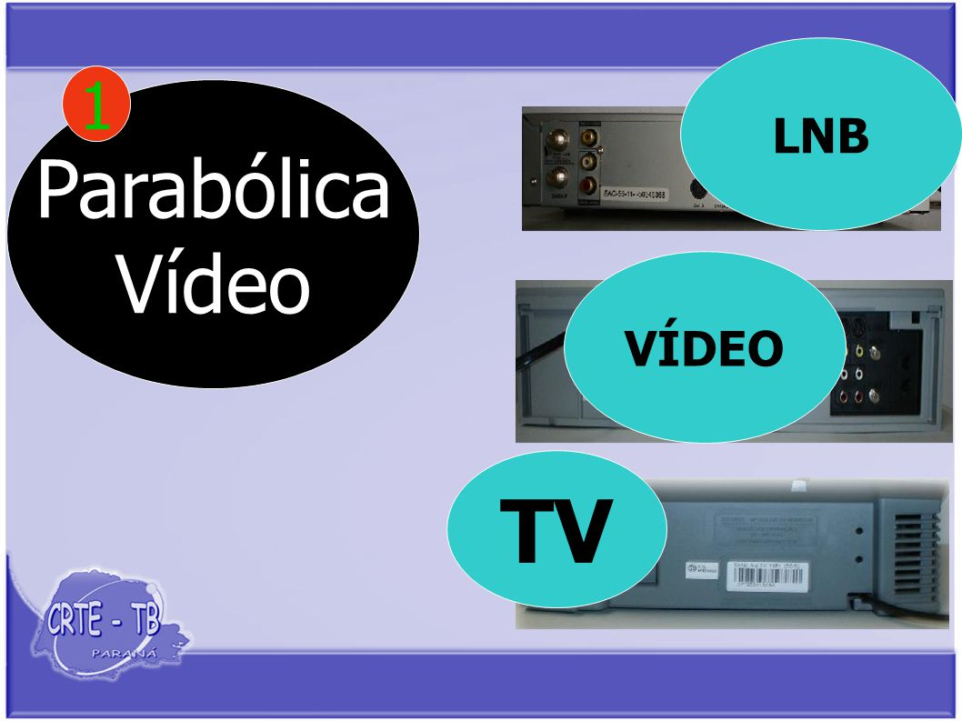 Parabólica Vídeo 1 TV LNB VÍDEO
