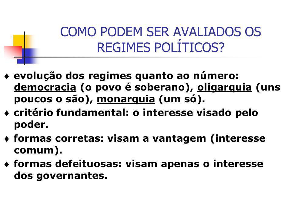 COMO PODEM SER AVALIADOS OS REGIMES POLÍTICOS? evolução dos regimes quanto ao número: democracia (o povo é soberano), oligarquia (uns poucos o são), m