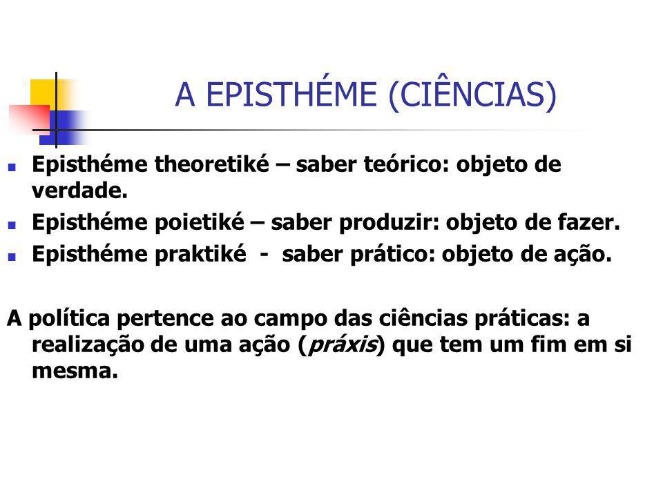 A EPISTHÉME (CIÊNCIAS) Episthéme theoretiké – saber teórico: objeto de verdade. Episthéme poietiké – saber produzir: objeto de fazer. Episthéme prakti