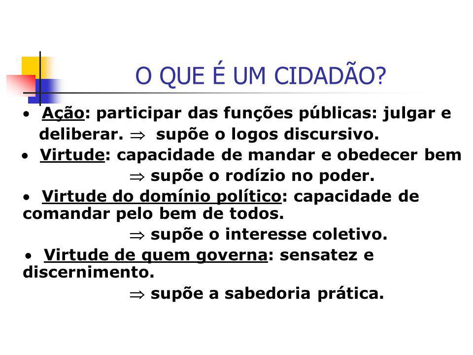 O QUE É UM CIDADÃO? Ação: participar das funções públicas: julgar e deliberar. supõe o logos discursivo. Virtude: capacidade de mandar e obedecer bem