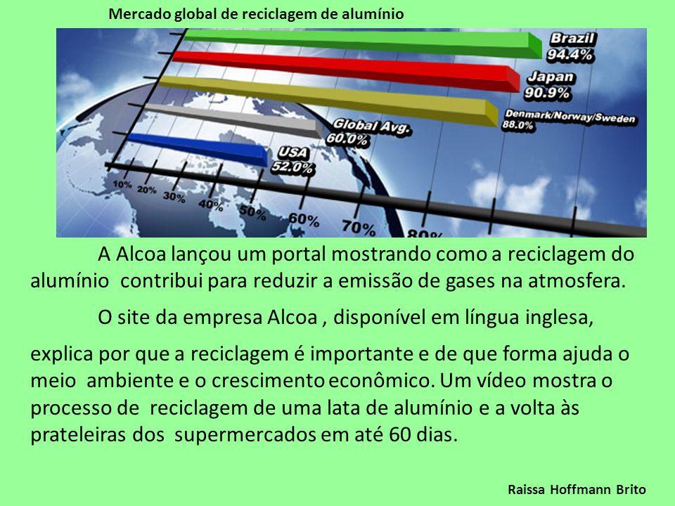 Raissa Hoffmann Brito Mercado global de reciclagem de alumínio A Alcoa lançou um portal mostrando como a reciclagem do alumínio contribui para reduzir