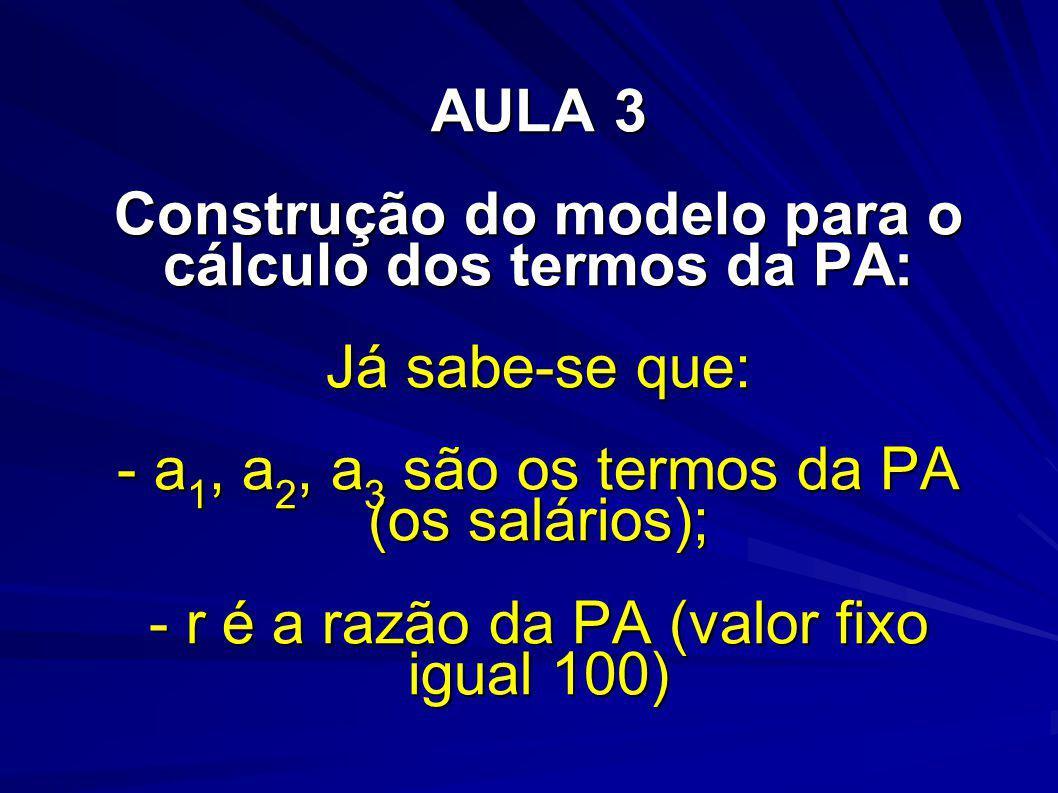 AULA 3 Construção do modelo para o cálculo dos termos da PA: Já sabe-se que: - a 1, a 2, a 3 são os termos da PA (os salários); - r é a razão da PA (valor fixo igual 100)