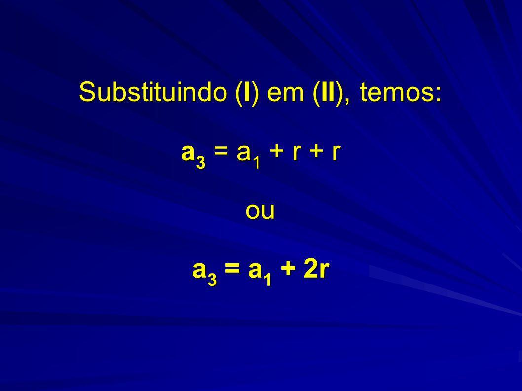 Substituindo (I) em (II), temos: a 3 = a 1 + r + r ou a 3 = a 1 + 2r