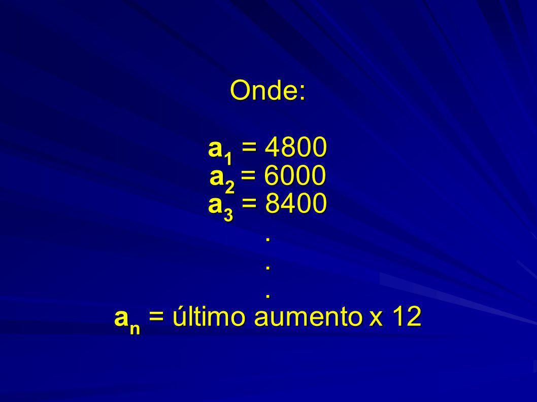 Onde: a 1 = 4800 a 2 = 6000 a 3 = 8400... a n = último aumento x 12