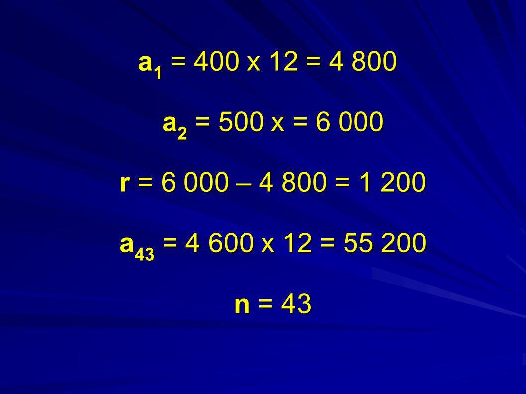 a 1 = 400 x 12 = 4 800 a 2 = 500 x = 6 000 r = 6 000 – 4 800 = 1 200 a 43 = 4 600 x 12 = 55 200 n = 43 a 1 = 400 x 12 = 4 800 a 2 = 500 x = 6 000 r = 6 000 – 4 800 = 1 200 a 43 = 4 600 x 12 = 55 200 n = 43
