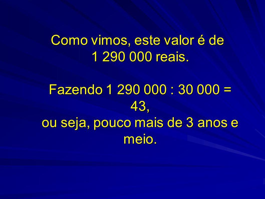 Como vimos, este valor é de 1 290 000 reais.