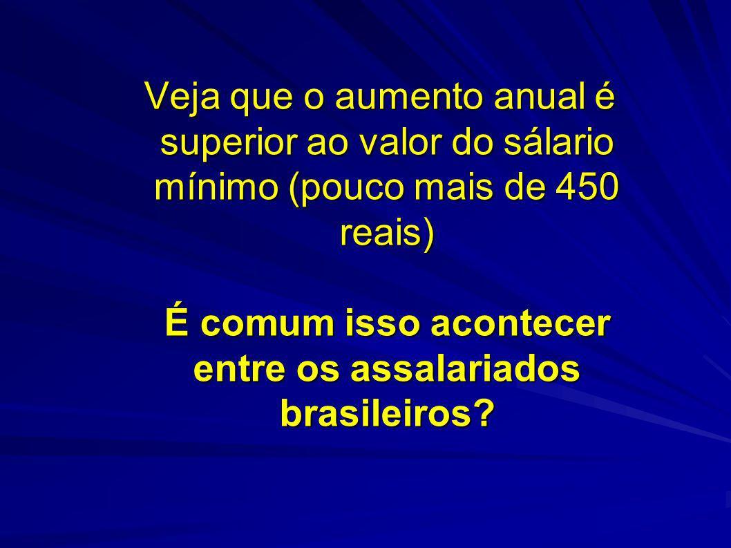 Veja que o aumento anual é superior ao valor do sálario mínimo (pouco mais de 450 reais) É comum isso acontecer entre os assalariados brasileiros?