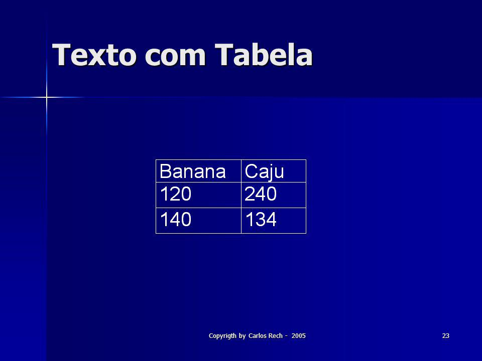 Copyrigth by Carlos Rech - 200523 Texto com Tabela