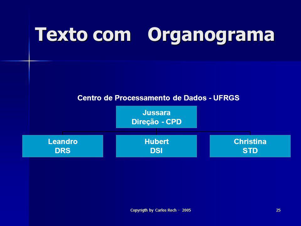 Copyrigth by Carlos Rech - 200525 Texto com Organograma Jussara Direção - CPD Leandro DRS Hubert DSI Christina STD Centro de Processamento de Dados -
