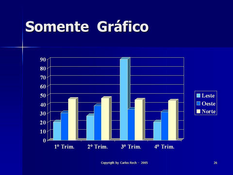 Copyrigth by Carlos Rech - 200526 Somente Gráfico