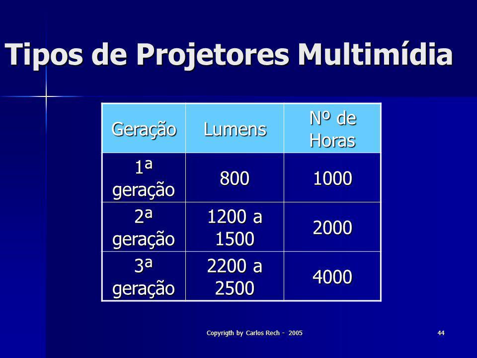 Copyrigth by Carlos Rech - 200544 Tipos de Projetores Multimídia GeraçãoLumens Nº de Horas 1ª geração 8001000 2ª geração 1200 a 1500 2000 3ª geração 2