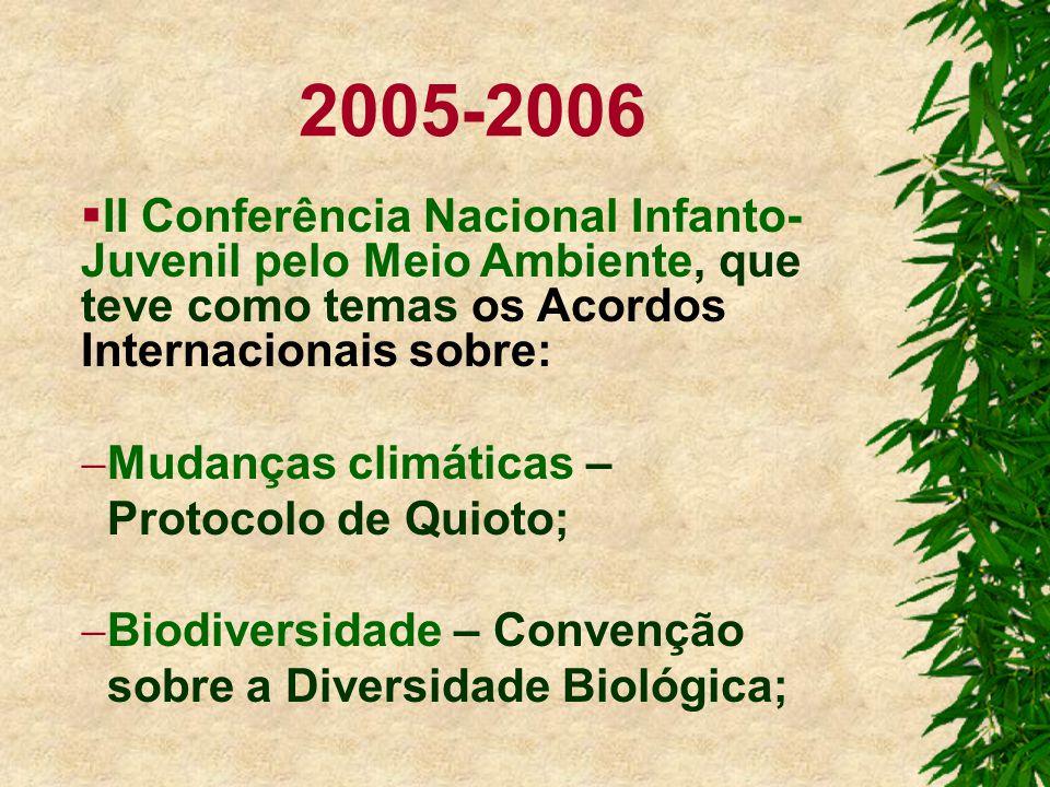 2005-2006 II Conferência Nacional Infanto- Juvenil pelo Meio Ambiente, que teve como temas os Acordos Internacionais sobre: Mudanças climáticas – Protocolo de Quioto; Biodiversidade – Convenção sobre a Diversidade Biológica;