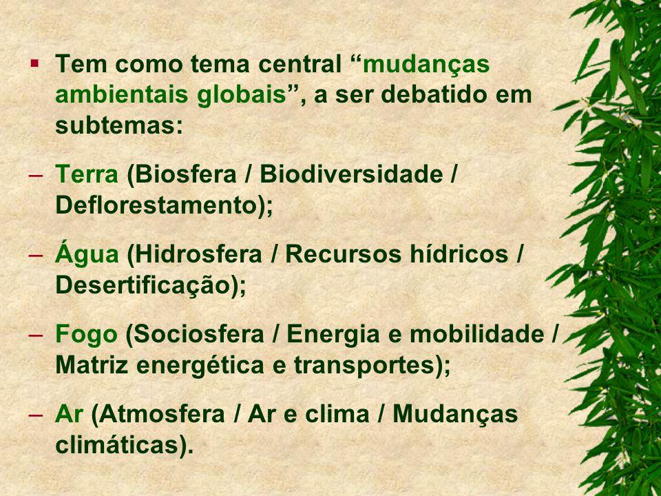 Tem como tema central mudanças ambientais globais, a ser debatido em subtemas: –Terra (Biosfera / Biodiversidade / Deflorestamento); –Água (Hidrosfera / Recursos hídricos / Desertificação); –Fogo (Sociosfera / Energia e mobilidade / Matriz energética e transportes); –Ar (Atmosfera / Ar e clima / Mudanças climáticas).