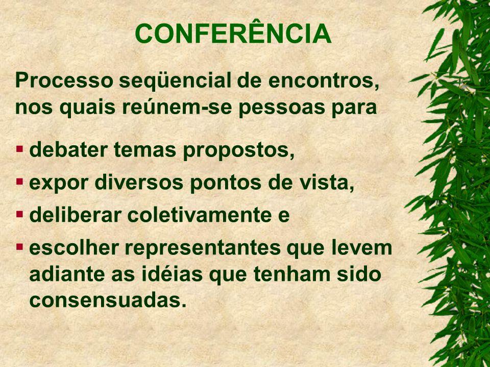 Processo seqüencial de encontros, nos quais reúnem-se pessoas para CONFERÊNCIA debater temas propostos, expor diversos pontos de vista, deliberar coletivamente e escolher representantes que levem adiante as idéias que tenham sido consensuadas.