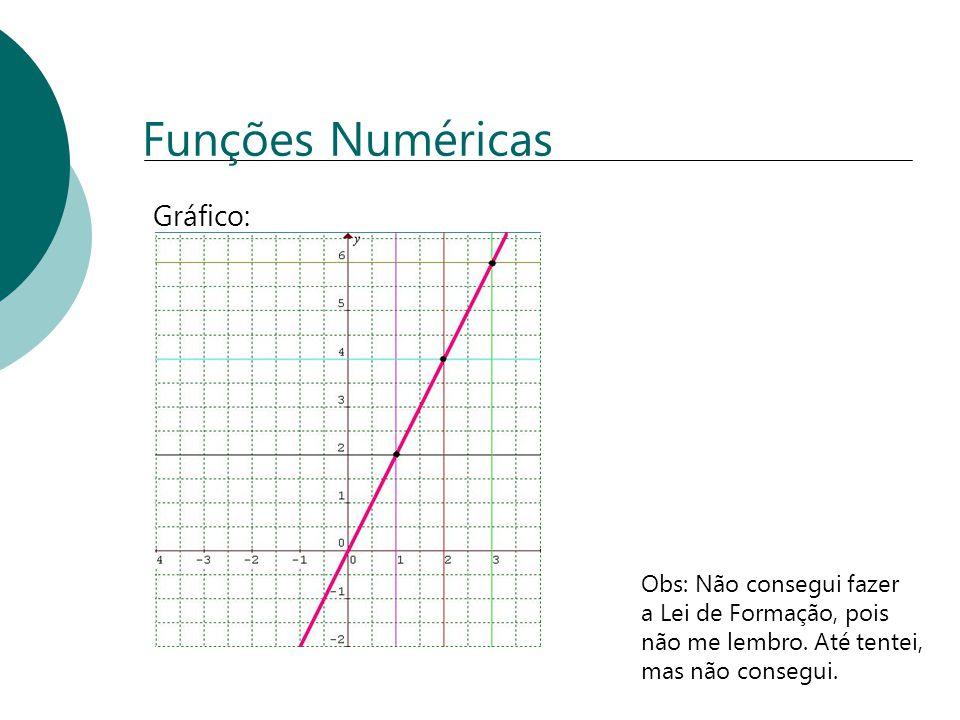 Funções Numéricas Gráfico: Obs: Não consegui fazer a Lei de Formação, pois não me lembro. Até tentei, mas não consegui.