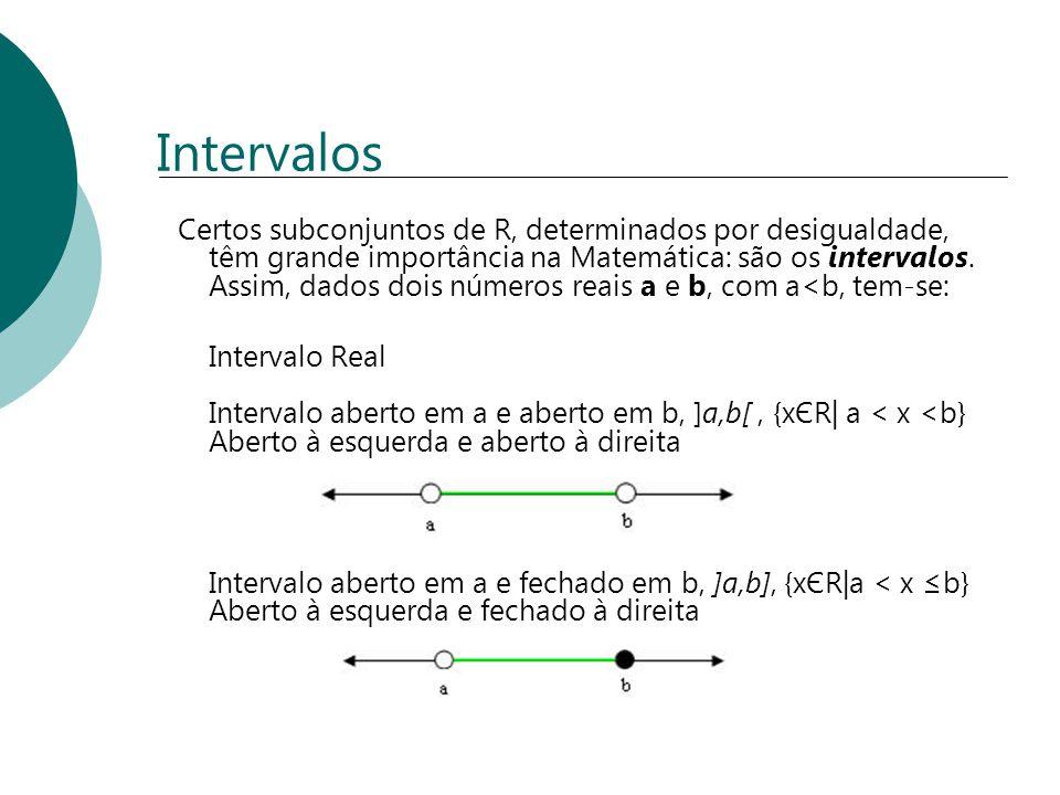 Intervalos Intervalo fechado em a e aberto em b, [a,b[, {xЄR a x<b} Fechado à esquerda e aberto à direita Intervalo fechado em a e fechado em b, [a,b], {xЄR a x b} Fechado à esquerda e fechado à direita Intervalos infinitos {xЄR x > a}