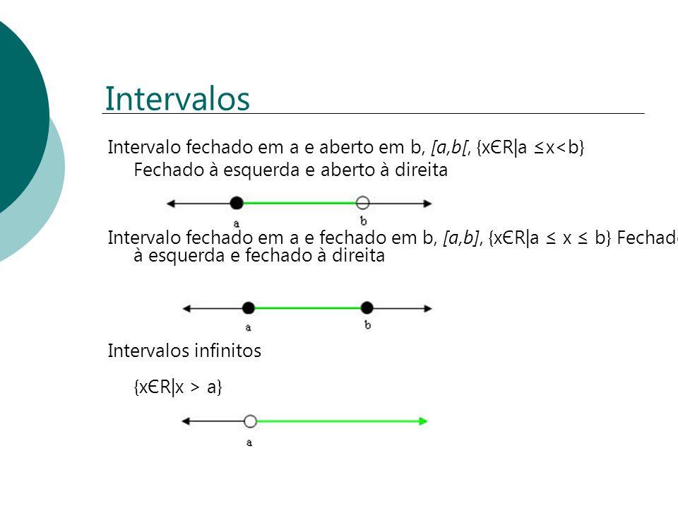 Intervalos Intervalo fechado em a e aberto em b, [a,b[, {xЄR a x<b} Fechado à esquerda e aberto à direita Intervalo fechado em a e fechado em b, [a,b]