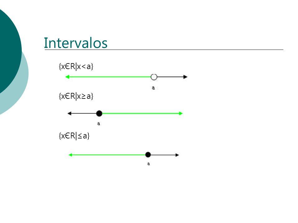 Funções Numéricas Sejam A e B dois conjuntos não vazios.