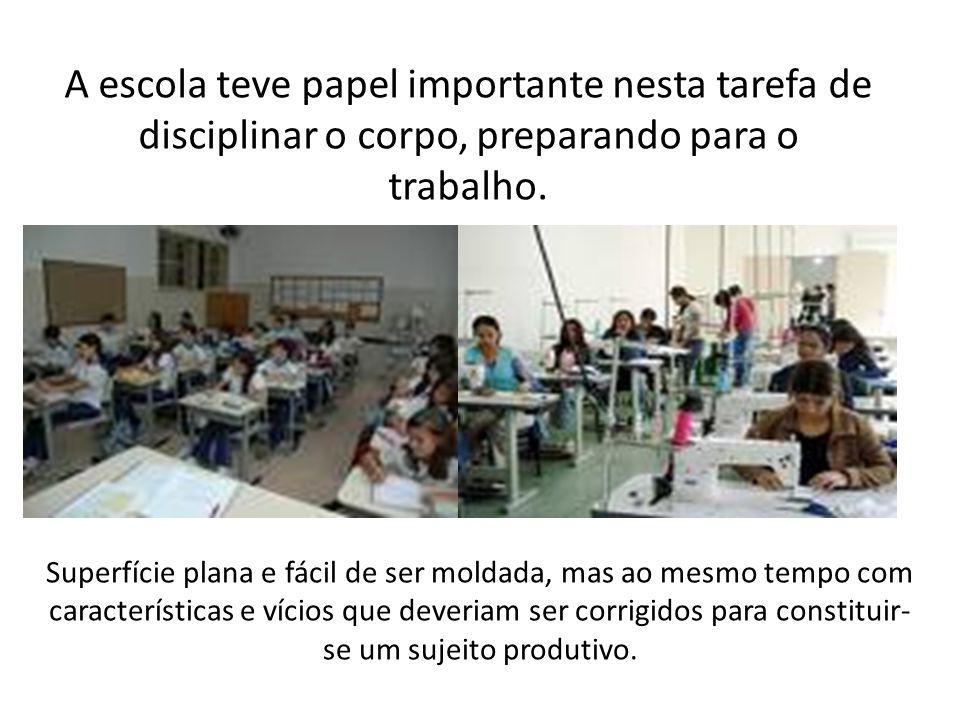 - Produção industrial - Modernidade capitalista Disciplina = adequar os movimentos, hábitos e costumes.