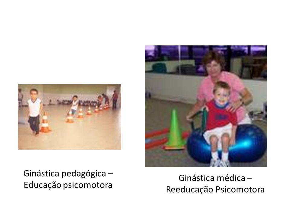 Educação Física Treinamento dos centros psicomotores pelas associações múltiplas e repetidas entre movimento e pensamento.