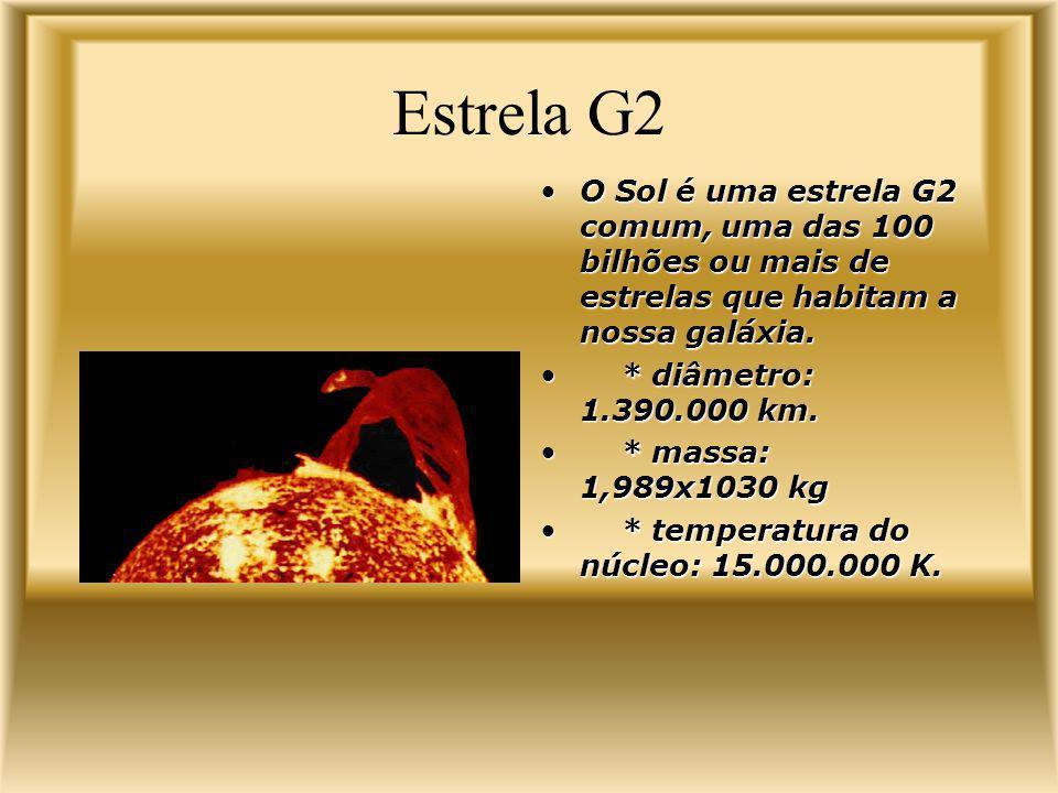 Estrela G2 O Sol é uma estrela G2 comum, uma das 100 bilhões ou mais de estrelas que habitam a nossa galáxia.O Sol é uma estrela G2 comum, uma das 100 bilhões ou mais de estrelas que habitam a nossa galáxia.