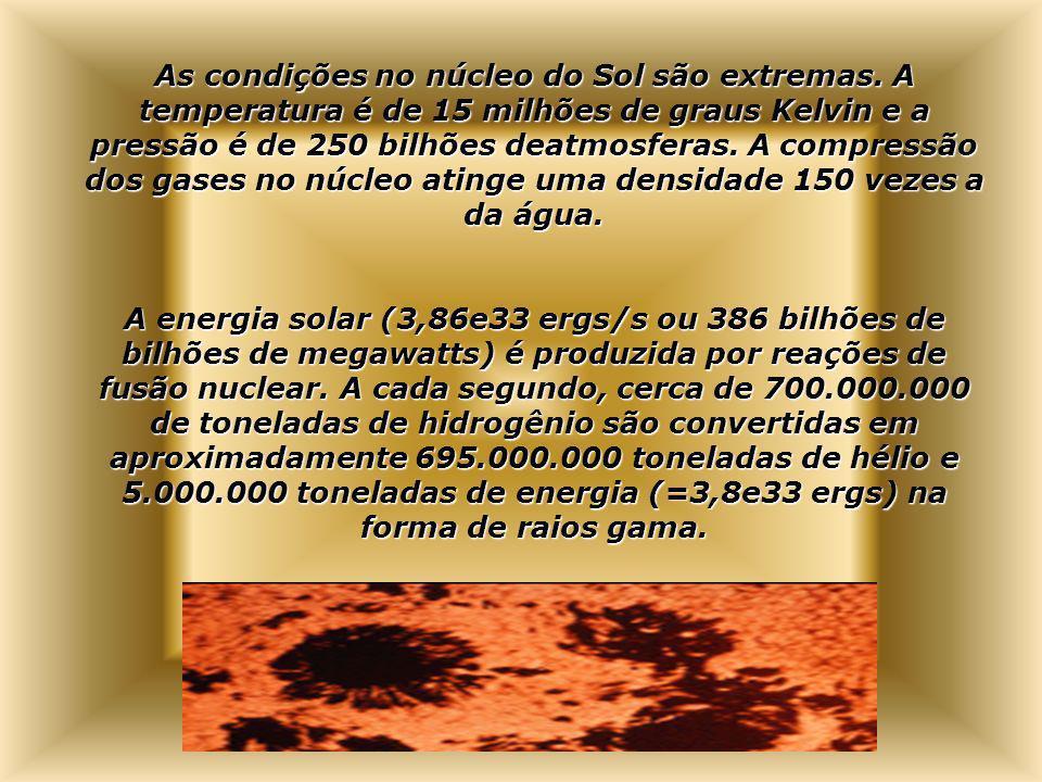 As condições no núcleo do Sol são extremas.