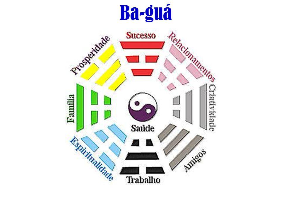Significado das cores no Feng Shui