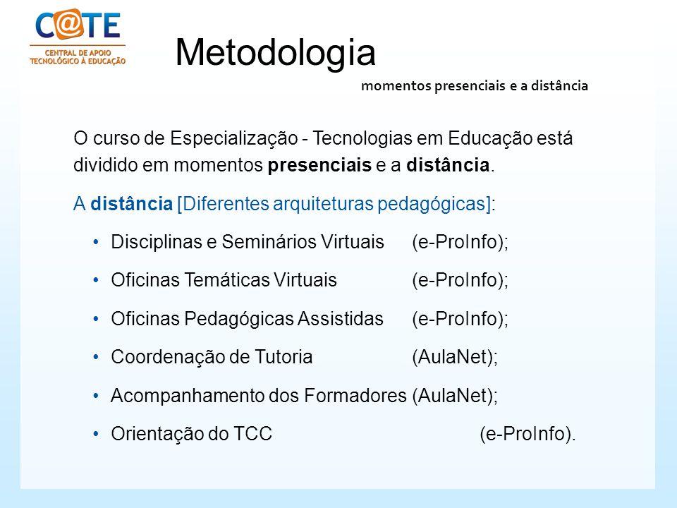 Metodologia momentos presenciais e a distância O curso de Especialização - Tecnologias em Educação está dividido em momentos presenciais e a distância