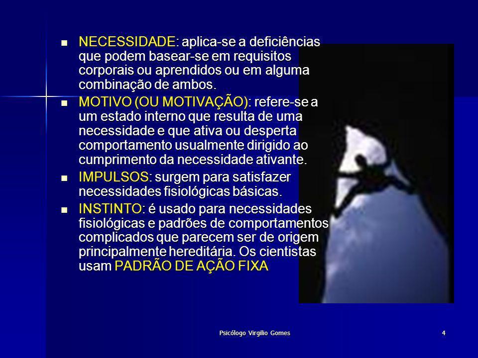 Psicólogo Virgilio Gomes5 OS MOTIVOS CATEGORIAS: IMPULSOS BÁSICOS IMPULSOS BÁSICOS MOTIVOS SOCIAIS MOTIVOS SOCIAIS MOTIVOS PARA ESTIMULAÇÃO SENSORIAL MOTIVOS PARA ESTIMULAÇÃO SENSORIAL MOTIVOS DE CRESCIMENTO MOTIVOS DE CRESCIMENTO IDÉIAS COMO MOTIVOS IDÉIAS COMO MOTIVOS