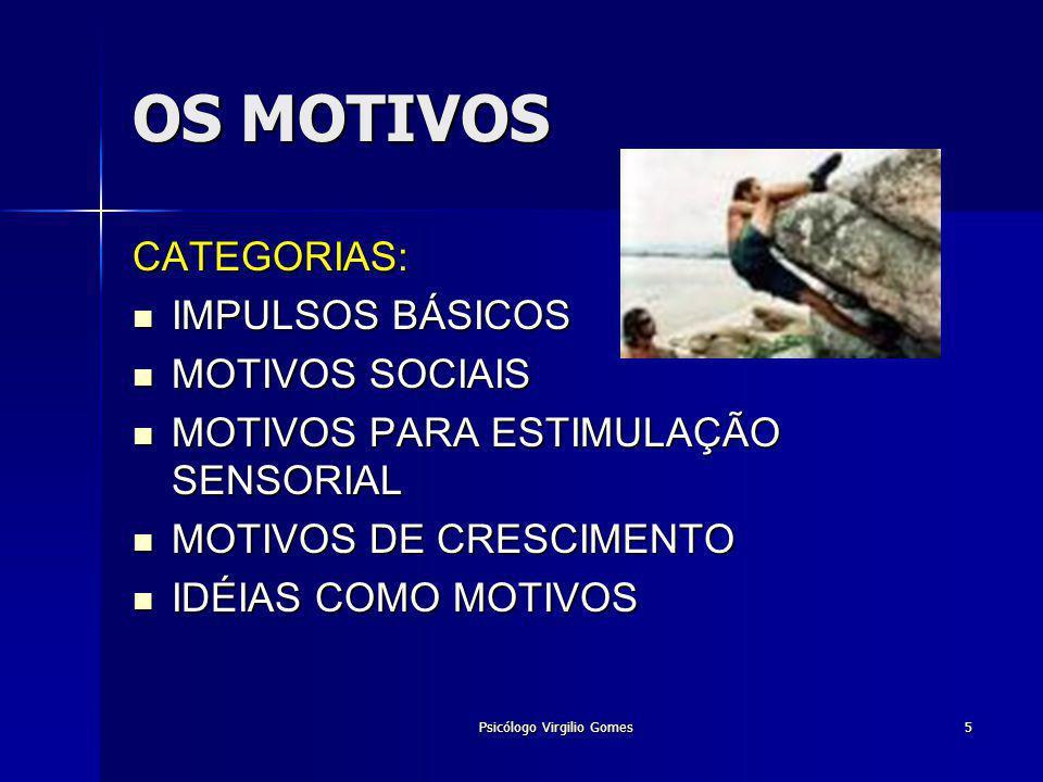 Psicólogo Virgilio Gomes5 OS MOTIVOS CATEGORIAS: IMPULSOS BÁSICOS IMPULSOS BÁSICOS MOTIVOS SOCIAIS MOTIVOS SOCIAIS MOTIVOS PARA ESTIMULAÇÃO SENSORIAL
