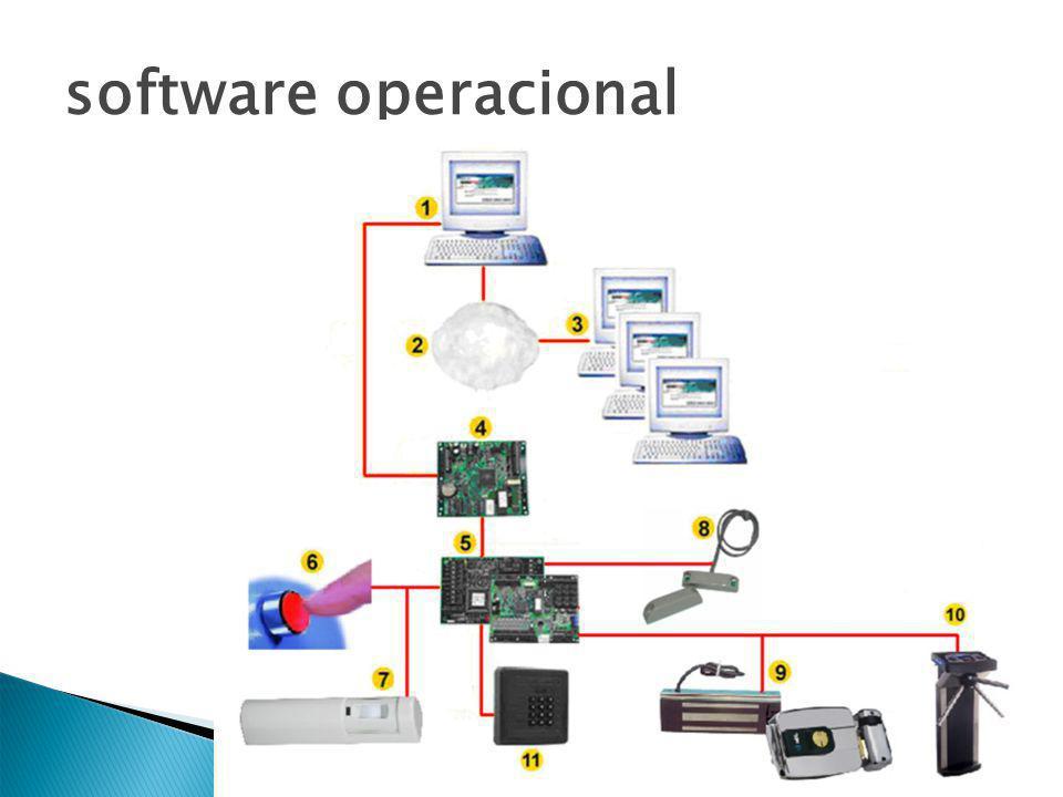 software operacional